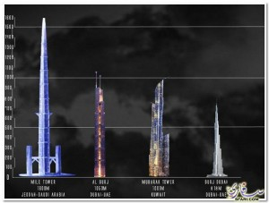 28675,xcitefun-world-2-nd-tallest-building-starting-in-jeddah-k-s-a